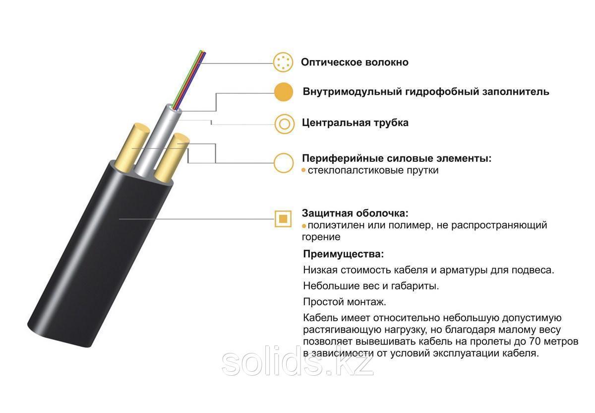 Кабель волоконно-оптический ИК/Д2-Т-А8-1.2