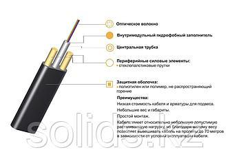 Кабель волоконно-оптический ИК/Д2-Т-А8-1.1