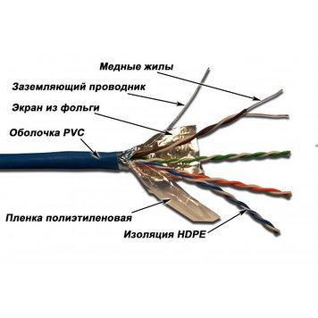 Кабель FTP 4 пары, кат. 5E, solid, 24AWG (катушка 305м), синий