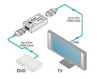 Усилитель сигнала HDMI Kramer PT-2H, 3+45м, фото 1