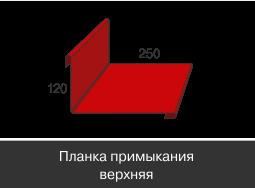 Доборные элементы,Оцинкованное,Планка примыкания верхняя,120 мм*250 мм