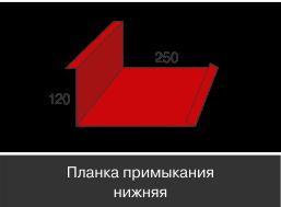 Доборные элементы,Оцинкованное,Планка примыкания нижняя,120 мм*250 мм