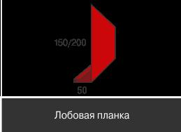 Доборные элементы Стандарт матовый,Лобовая планка 150-200*50 мм
