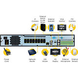 Q-See 32 Channel IP NVR with 8TB HDD, 32 4MP Cameras with 100' Night Vision, фото 6