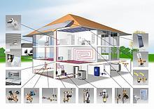 Инженерные системы зданий, сооружений и помещений