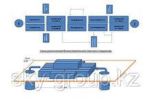 Комплексные и модульные очистные сооружения