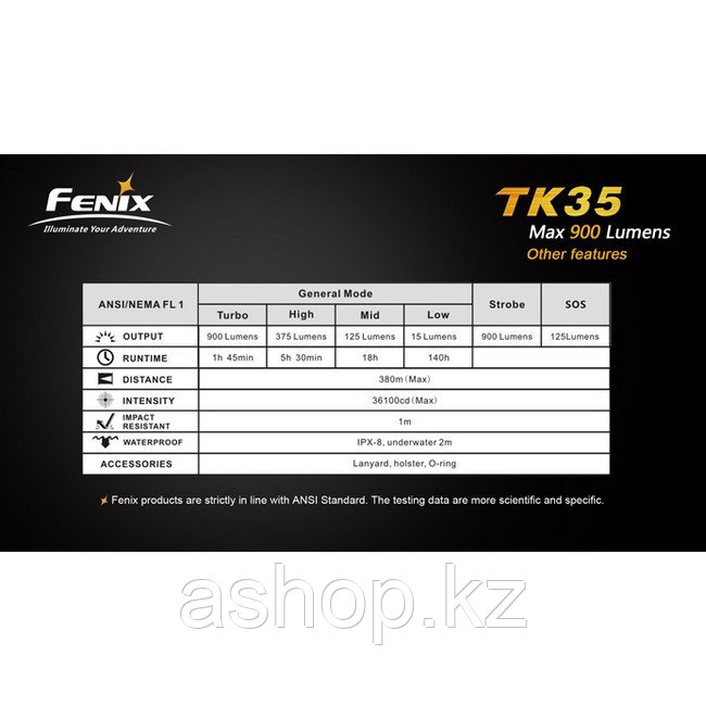 Фонарь электрический тактический Fenix TK35 U2, Дальность луча: 380 м, Яркость: 900 (турбо), 375 (ярко), 125 (