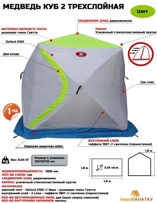 Зимняя палатка КУБ-Медведь- 2 трехслойная