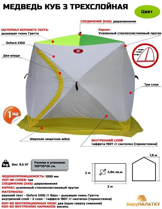 Зимняя палатка КУБ-Медведь- 3 трехслойная