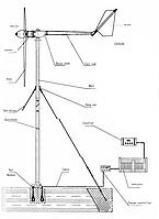 Ветрогенераторы прайс, фото 1