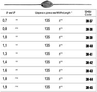 Зонд цилиндрический для слезного канала двухсторонний №1 №3 №4 №5 №6