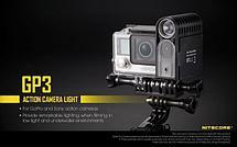 Фонари для экшн камер