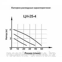Циркуляционный насос ВИХРЬ ЦН-25-4, фото 2