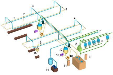 Установки доильные с молокопроводом для машинного доения коров в стойлах 100 голов