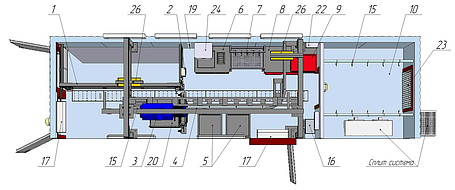 Модульный пункт убоя КРС на 10 голов, фото 2