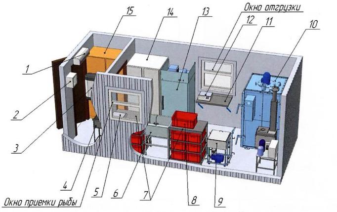 Модульный цех контейнерного типа холодного и горячего копчения рыбы, 100 кг, фото 2