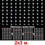 Гирлянды светодиодные, новогодние, уличные Водопад. 3*8 метров RGB, синий, белый, желтый и др. цвета, фото 9