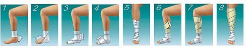как наматывать бинт на голеностоп и ногу