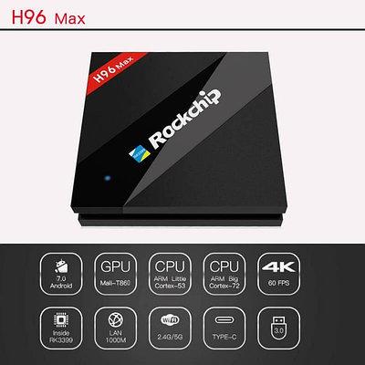 Супер мощная SMART-TV приставка (tv-box): шесть ядер, Android 7.1 ОЗУ 4ГБ ПАМЯТЬ 32ГБ H96Max