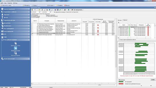 Программное обеспечение PERCo-SM05 Дисциплинарные отчеты