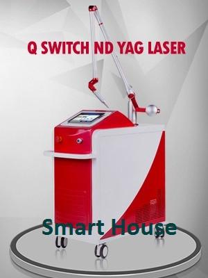 Пикосекундный Лазер Picosecond Laser