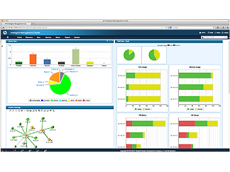 Лицензия HP IMC Basic Edition Software Platform with 50-node E-LTU, фото 2