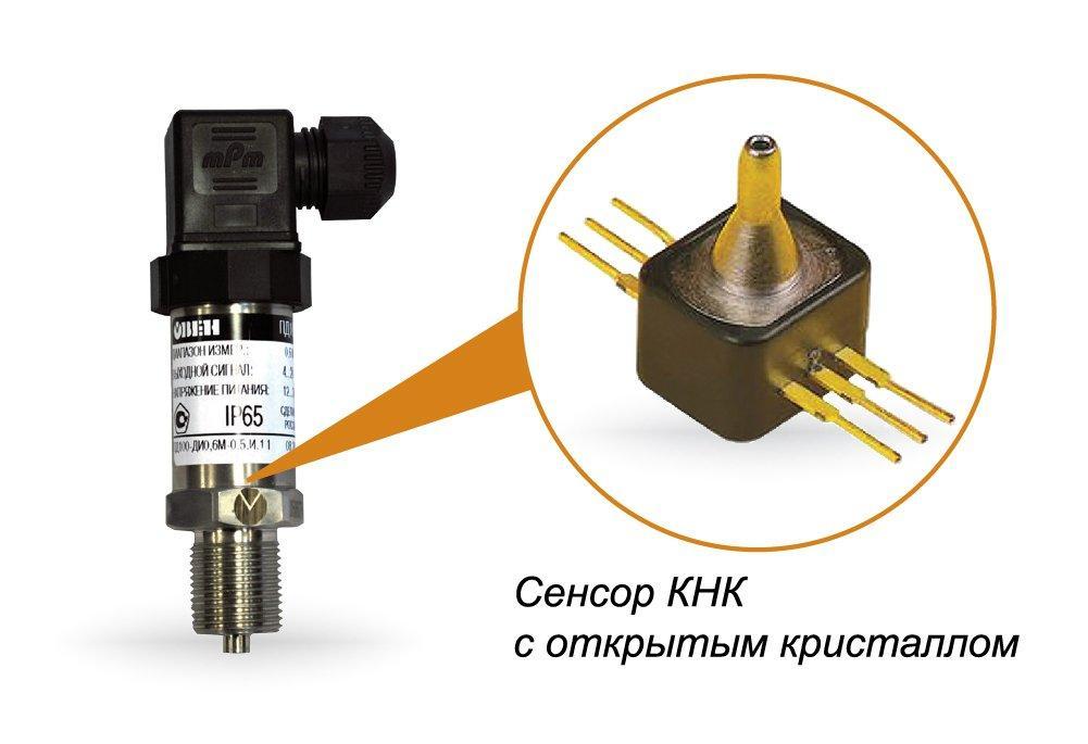Датчики давления для котельных и вентиляции ПД100И модели 811/871/881