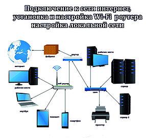 Базовая настройка активного сетевого оборудования