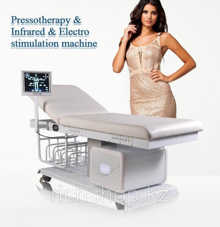Аппарат Прессотерапии