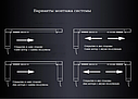 Система Антрактно-раздвижного занавеса, фото 5