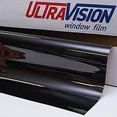 UV Adviser - металл-керамик плёнки