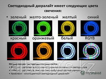 Дюралайт LED светодиодный