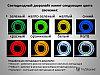 Дюралайт, светодиодный дюралайт, круглый 2-х жильный Синий, RGB (разноцветный), фото 2