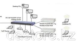 Netgear Switch FS116PEU для BlackMagic, 16 port