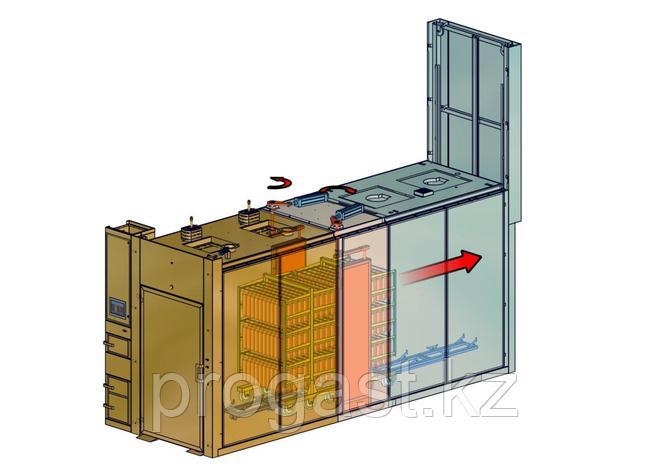 Комбинированная система термо обработки, фото 2