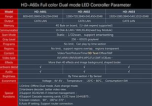 HD-A60X  двухрежимный HD-проигрыватель, фото 2