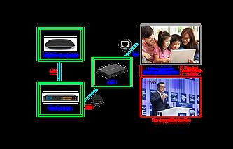 HD-A60X  двухрежимный HD-проигрыватель, фото 3