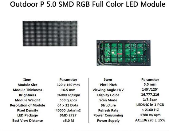 LED светодиодный модуль (Наружный) SMD, P5, 320*160мм, фото 2