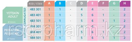 Контур дыхательный вентиляцонный (Гофрированные) Plasti-med  (Турция), 4 линии, фото 2