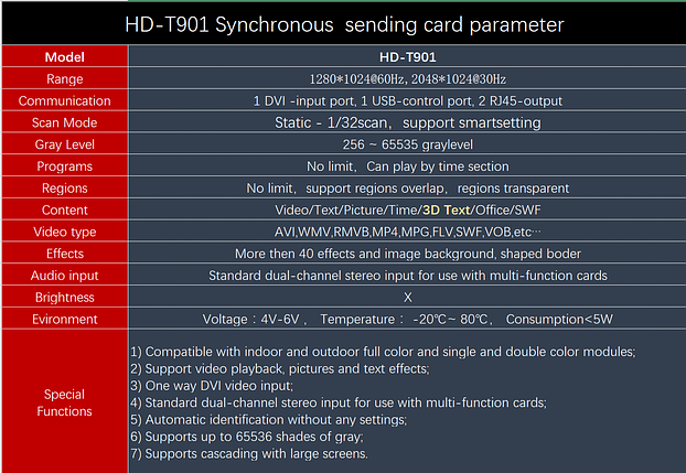 HD-T901 Синхронная отправляющая карта , фото 2