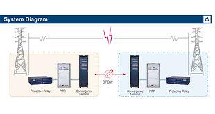 Защитный информационный передатчик и приемник / Protective Information Transmitter & Receiver (PITR)