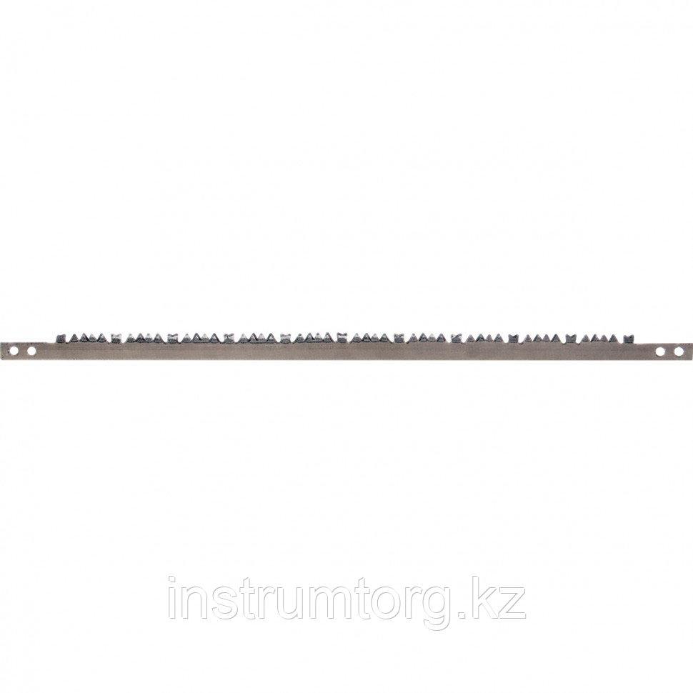 Полотно для лучковой пилы, 530 мм// Palisad