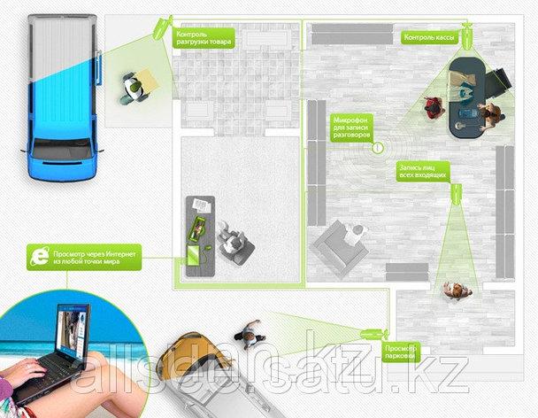 Разработка, проектирование систем видеонаблюдения, фото 2