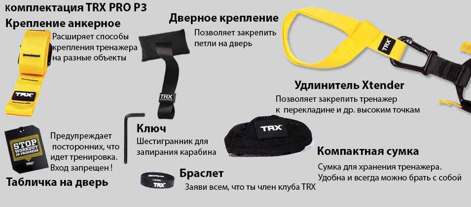 Петли TRX PRO P3 Suspension Training Kit , фото 2