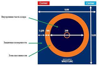 Борцовский ковер (без матов), 12х12м (новый стандарт), фото 3