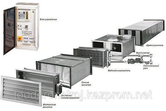 Монтаж, установка приточного вентиляционного оборудования в Астане