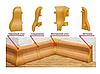 Комплектующие к Плинтусу IDEAL Система ( Угол внутренний, угол наружный, крабы, соединители, заглушки лев/пр.