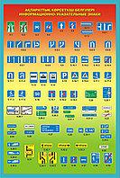 Стенды Дорожные знаки - экономный вариант, фото 1