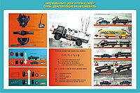 Плакаты Основы безопасности движения (ОБД), фото 1