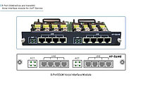 VoIP модуль AddPac AP-E&M8